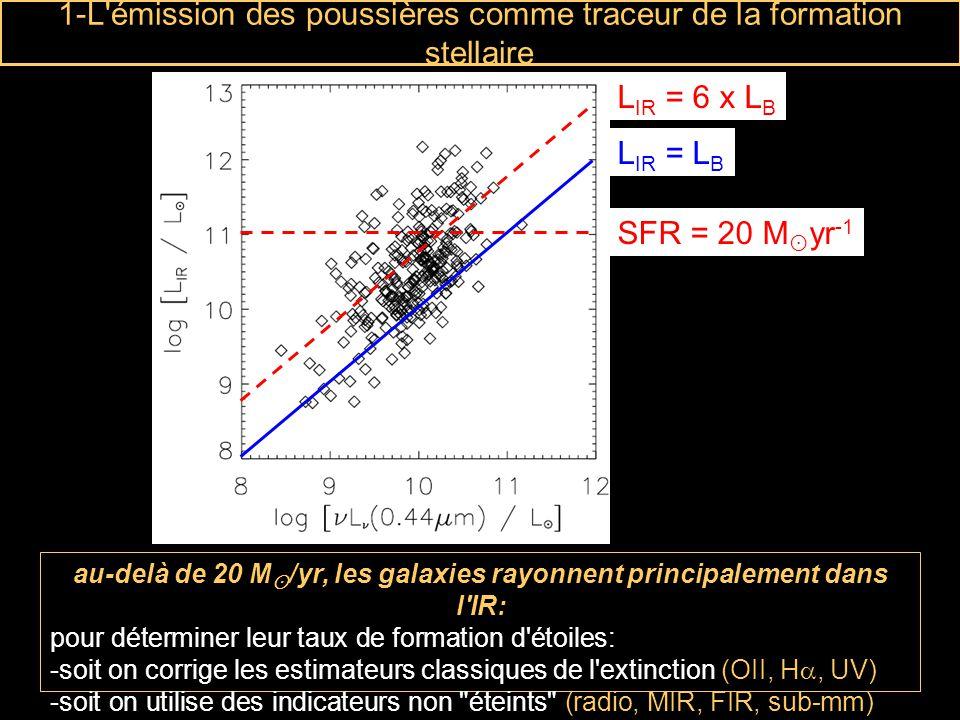 1-L émission des poussières comme traceur de la formation stellaire