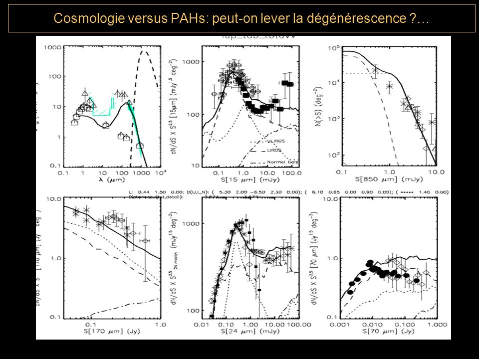 Cosmologie versus PAHs: peut-on lever la dégénérescence …