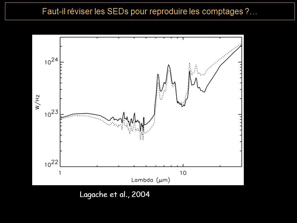 Faut-il réviser les SEDs pour reproduire les comptages …