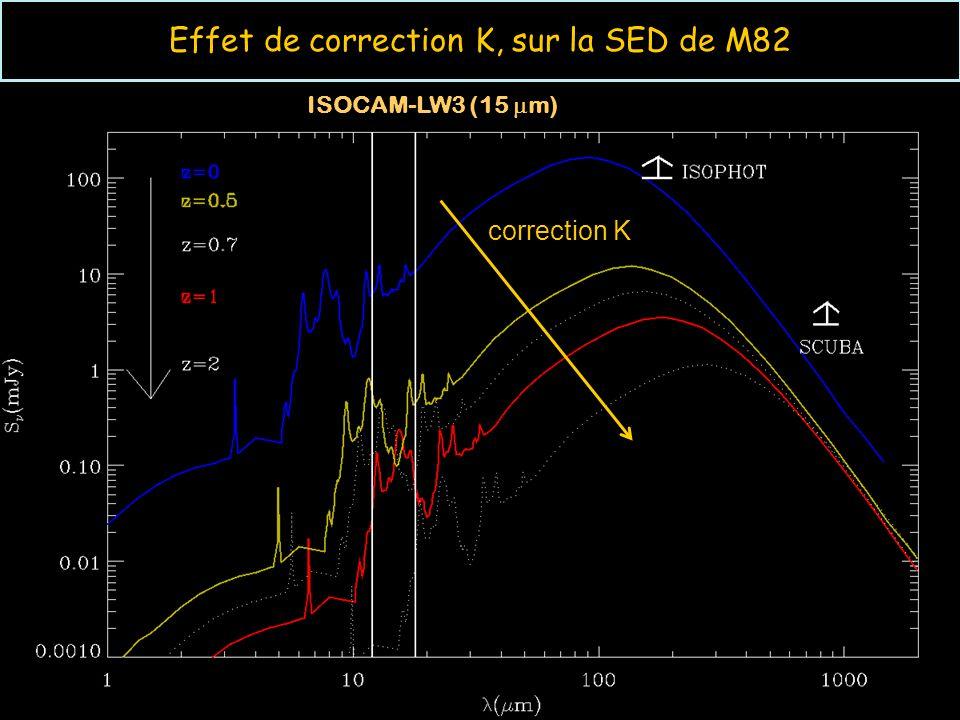 Effet de correction K, sur la SED de M82