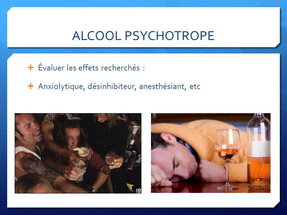 ALCOOL PSYCHOTROPE Évaluer les effets recherchés :