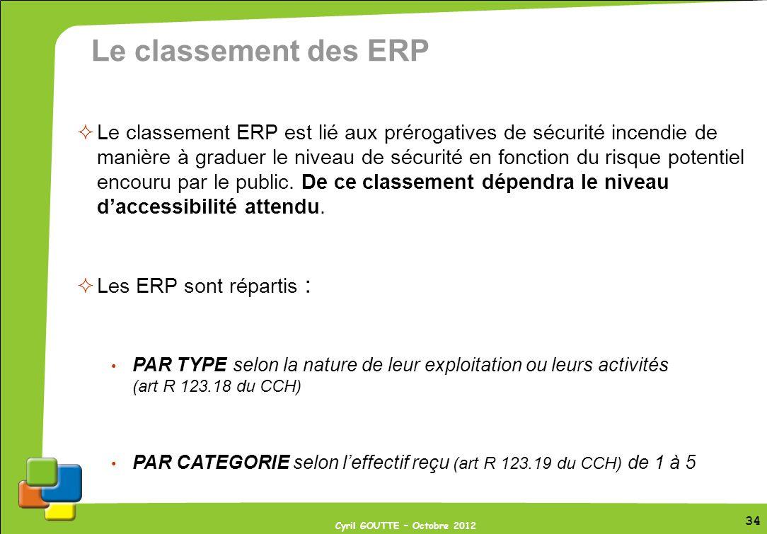Le classement des ERP