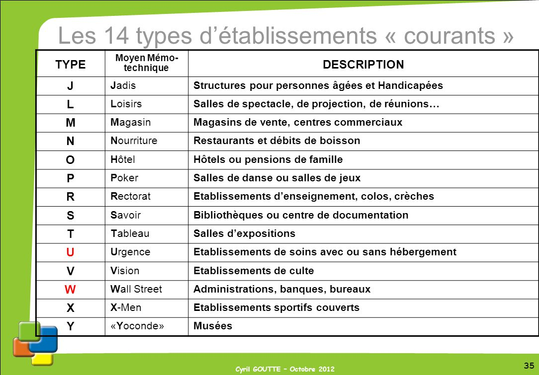 Les 14 types d'établissements « courants »