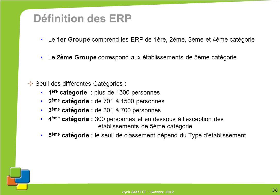 Définition des ERP Le 1er Groupe comprend les ERP de 1ère, 2ème, 3ème et 4ème catégorie.