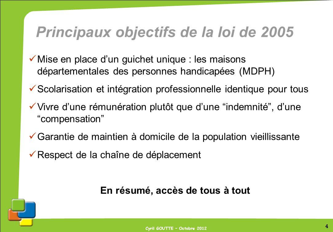 Principaux objectifs de la loi de 2005