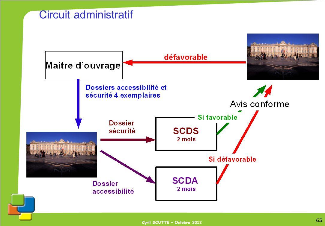 Circuit administratif