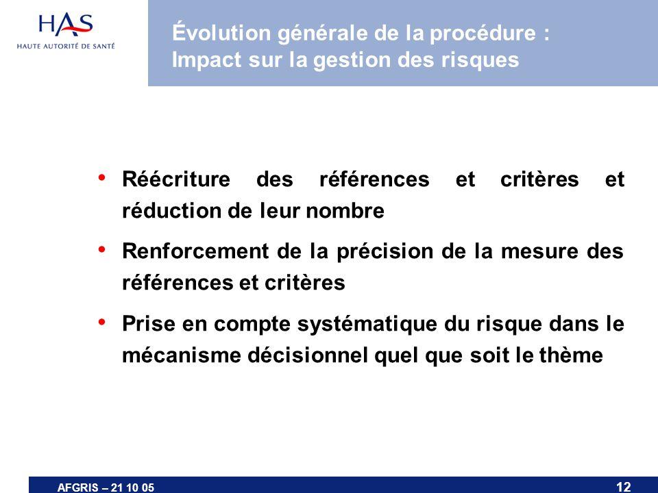 Évolution générale de la procédure : Impact sur la gestion des risques