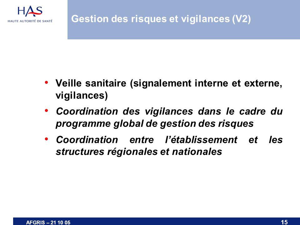 Gestion des risques et vigilances (V2)