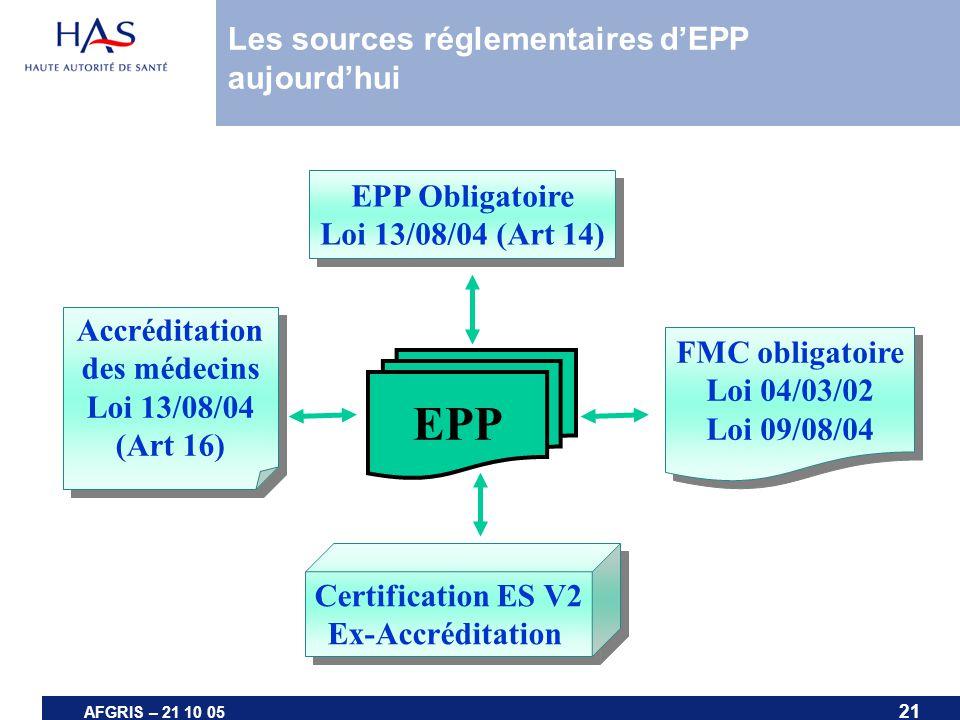 Les sources réglementaires d'EPP aujourd'hui