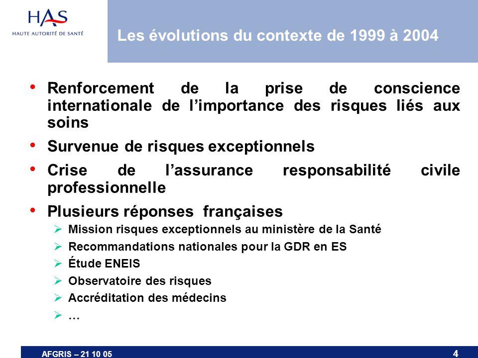 Les évolutions du contexte de 1999 à 2004