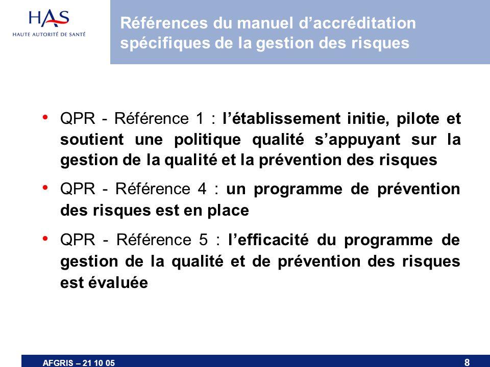 Références du manuel d'accréditation spécifiques de la gestion des risques