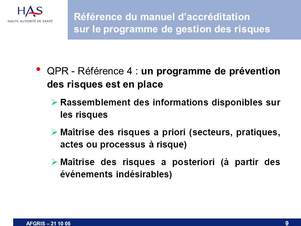 Référence du manuel d'accréditation sur le programme de gestion des risques