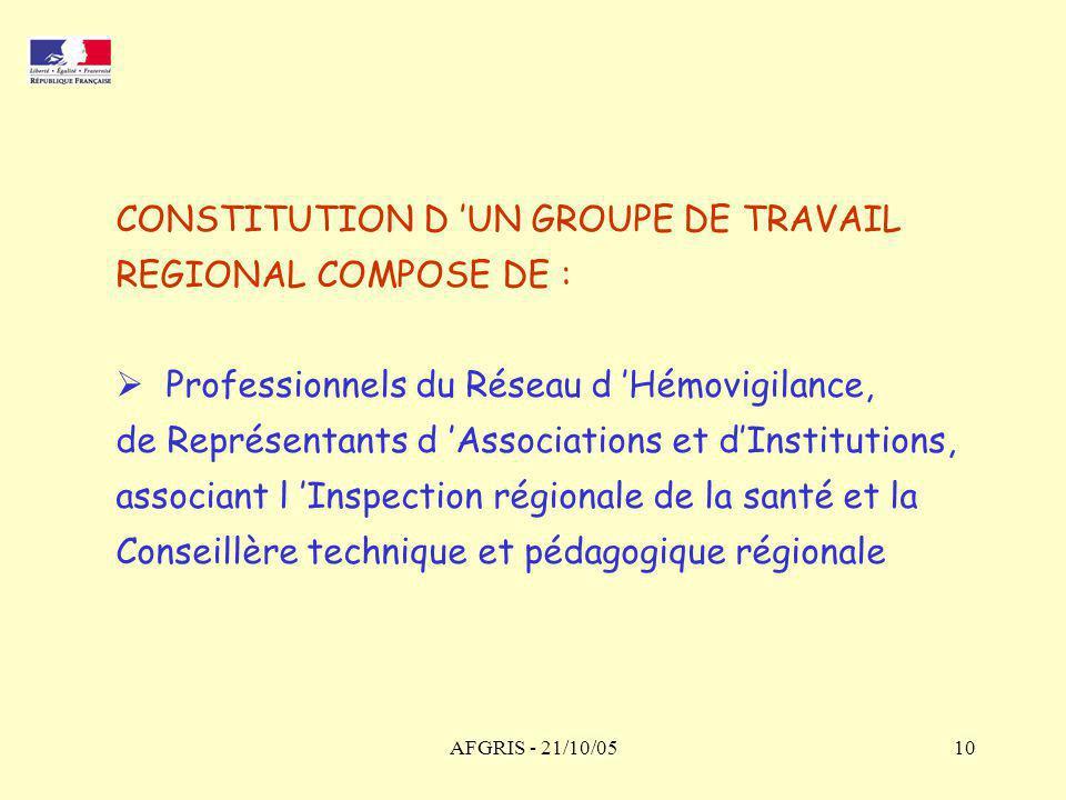 CONSTITUTION D 'UN GROUPE DE TRAVAIL REGIONAL COMPOSE DE :