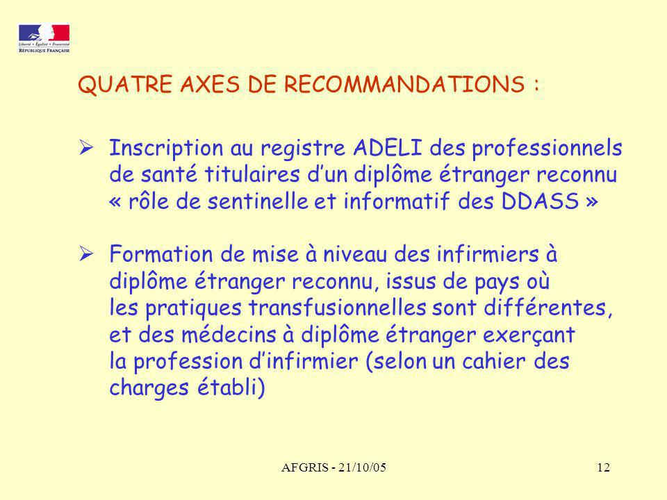 QUATRE AXES DE RECOMMANDATIONS :