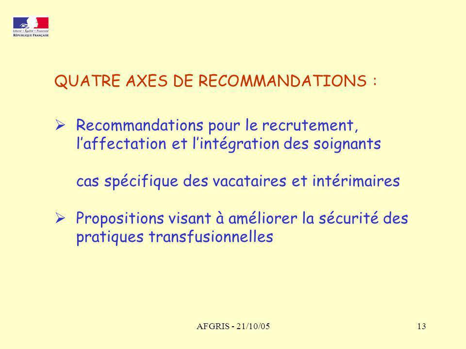 QUATRE AXES DE RECOMMANDATIONS : Recommandations pour le recrutement,