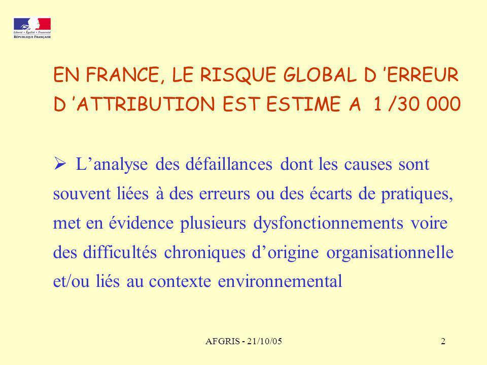 EN FRANCE, LE RISQUE GLOBAL D 'ERREUR