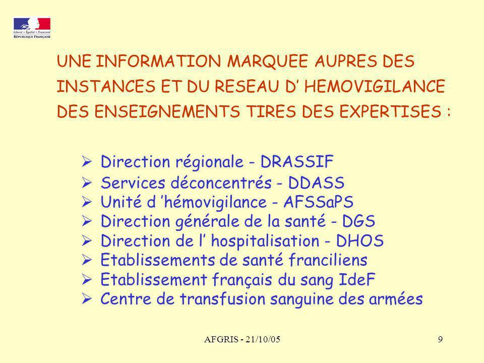 UNE INFORMATION MARQUEE AUPRES DES