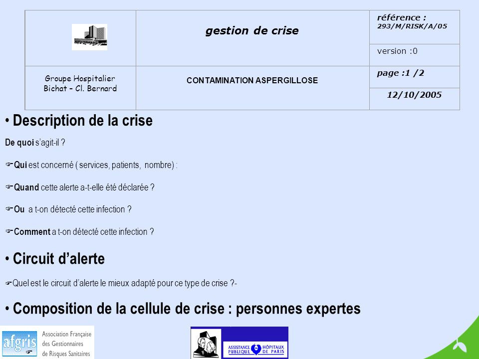 Description de la crise
