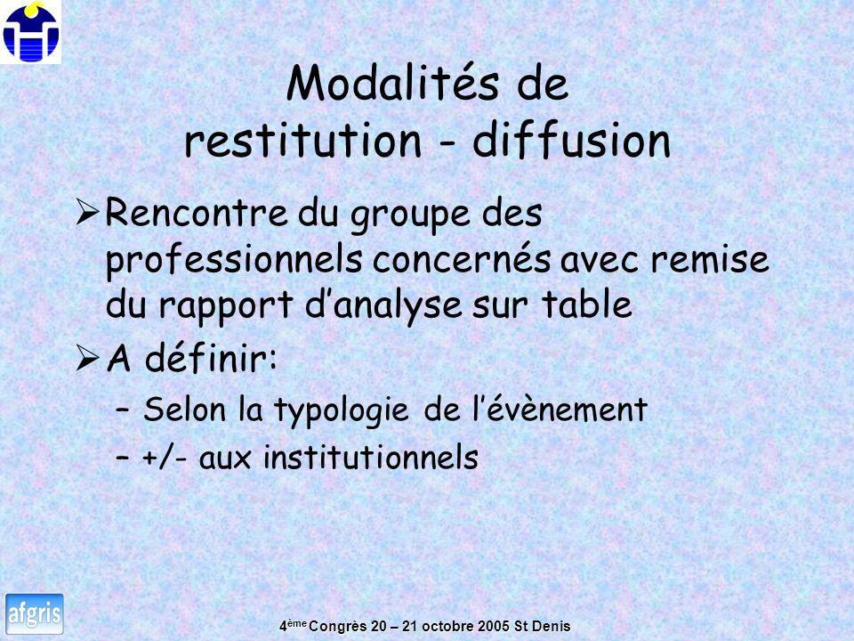 Modalités de restitution - diffusion