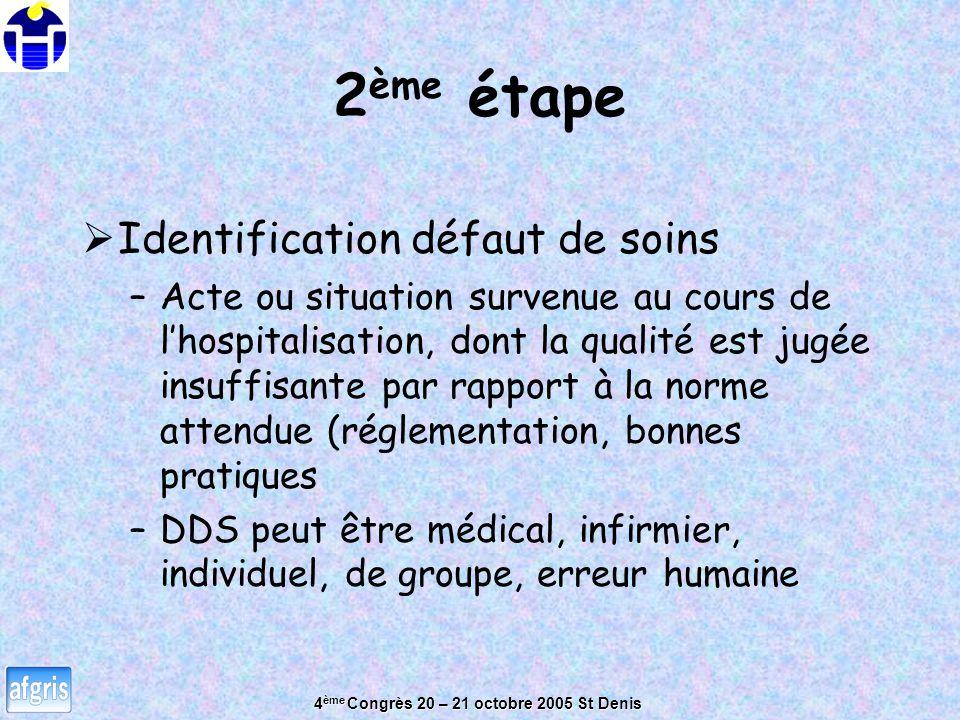 2ème étape Identification défaut de soins