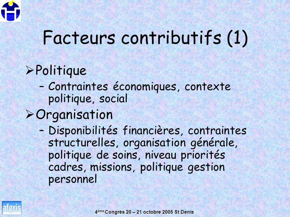 Facteurs contributifs (1)