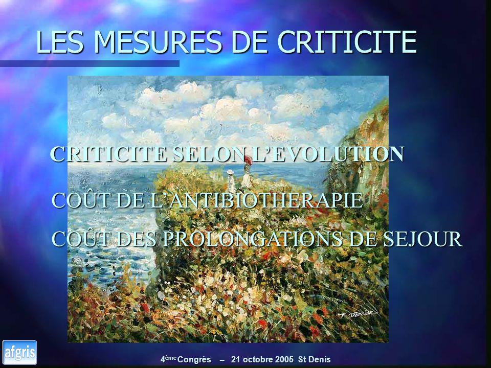 LES MESURES DE CRITICITE