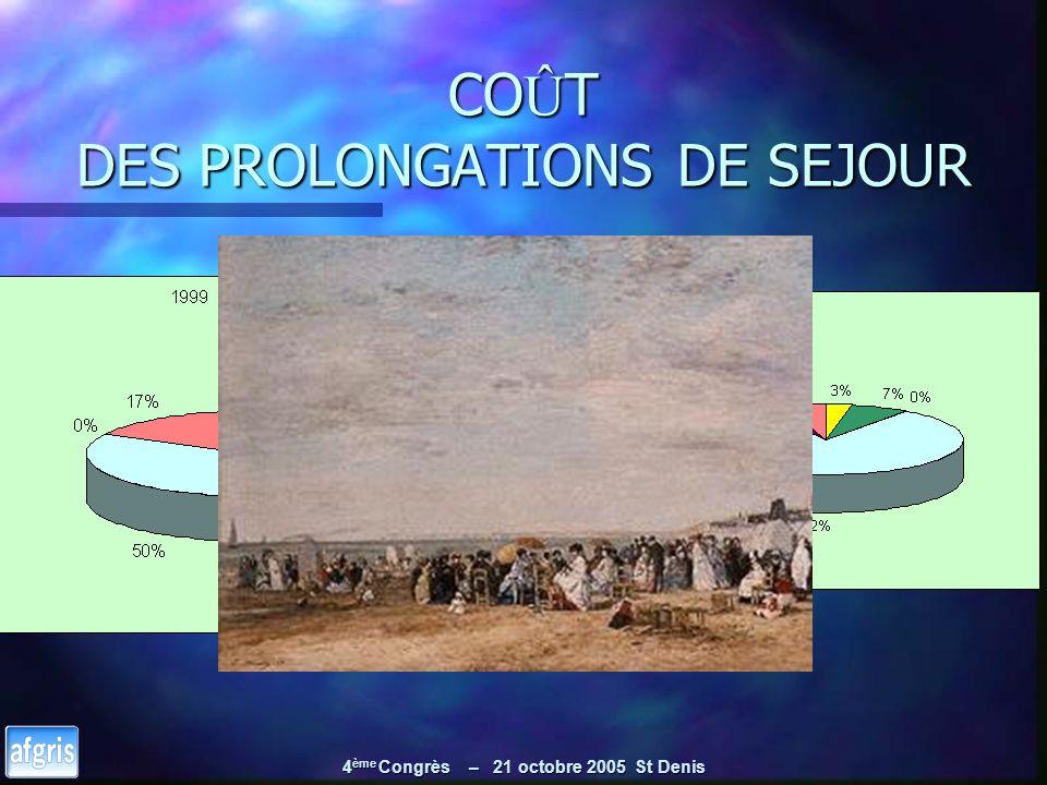 COÛT DES PROLONGATIONS DE SEJOUR