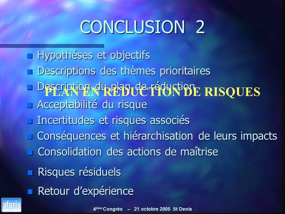 CONCLUSION 2 PLAN EN REDUCTION DE RISQUES Hypothéses et objectifs