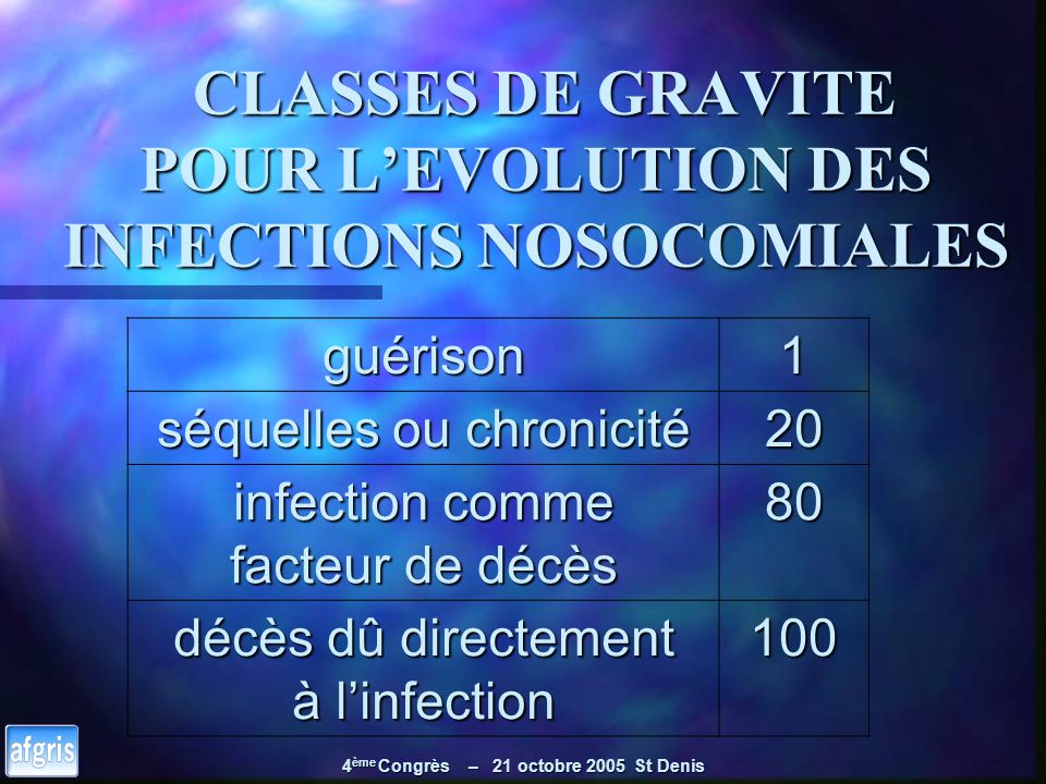 CLASSES DE GRAVITE POUR L'EVOLUTION DES INFECTIONS NOSOCOMIALES