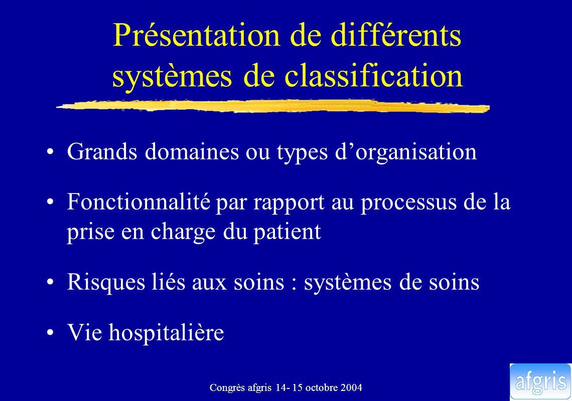 Présentation de différents systèmes de classification