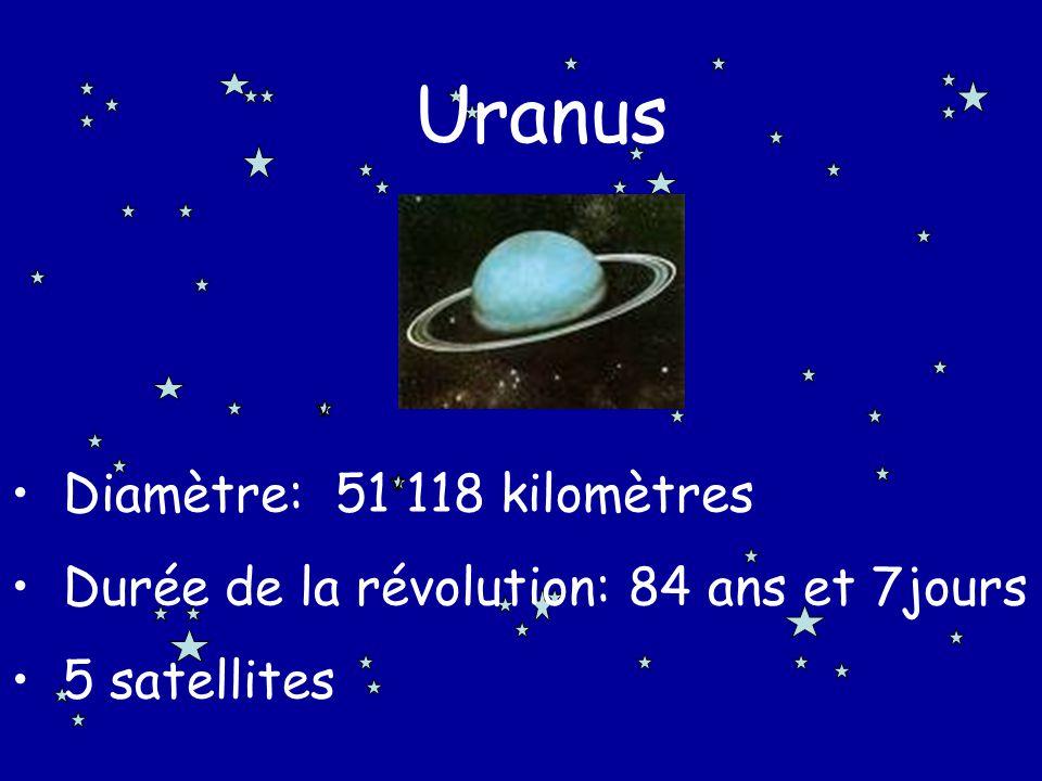 Uranus Diamètre: 51 118 kilomètres