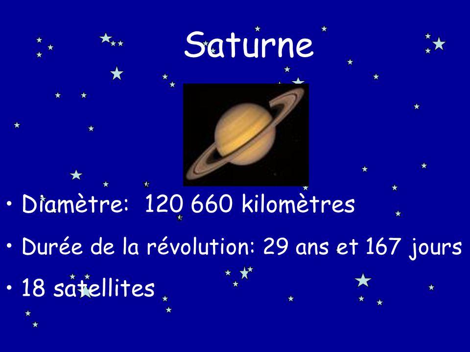 Saturne Diamètre: 120 660 kilomètres
