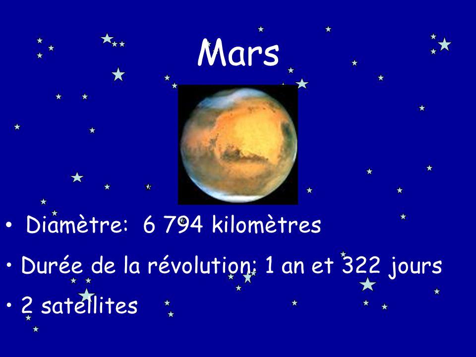 Mars Diamètre: 6 794 kilomètres