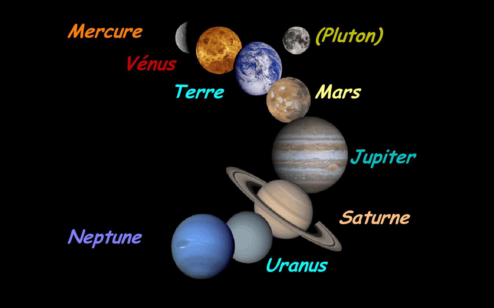 Mercure (Pluton) Vénus Terre Mars Jupiter Saturne Neptune Uranus