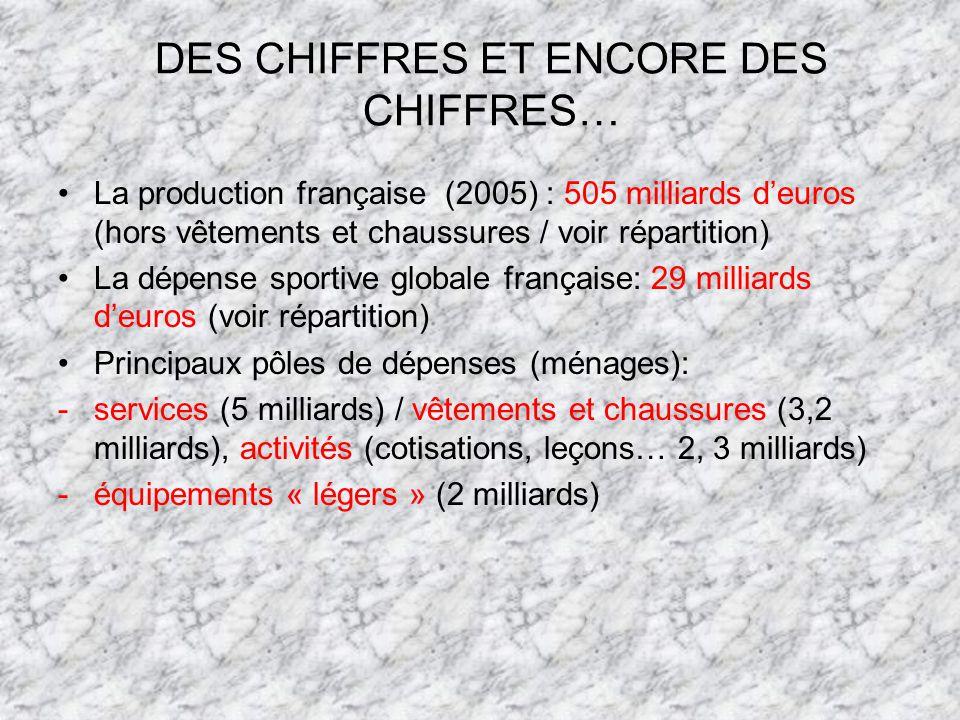 DES CHIFFRES ET ENCORE DES