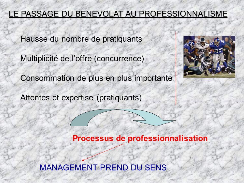 LE PASSAGE DU BENEVOLAT AU PROFESSIONNALISME