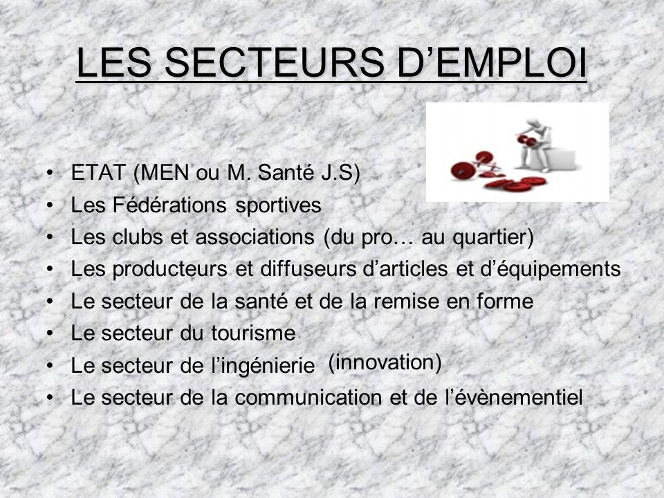 LES SECTEURS D'EMPLOI ETAT (MEN ou M. Santé J.S)