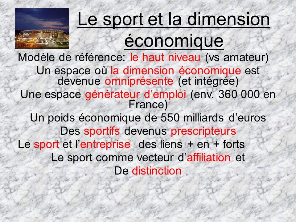 Le sport et la dimension économique
