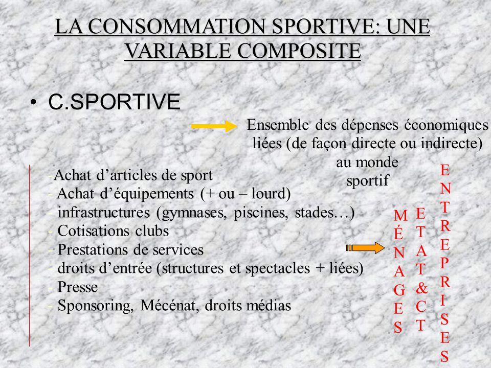 LA CONSOMMATION SPORTIVE: UNE VARIABLE COMPOSITE