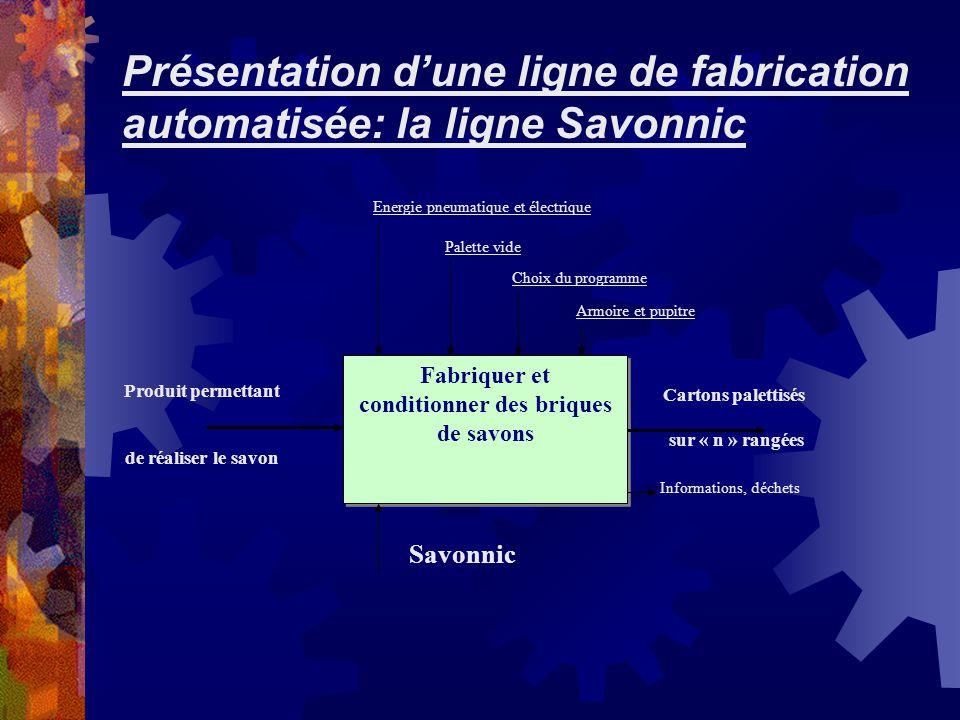 Présentation d'une ligne de fabrication automatisée: la ligne Savonnic
