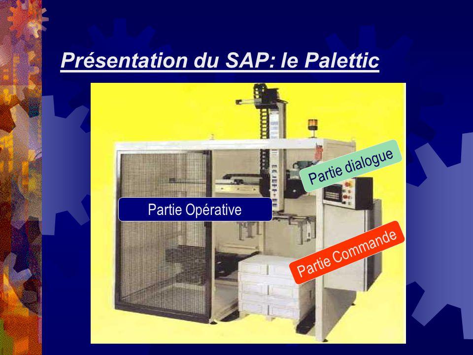Présentation du SAP: le Palettic