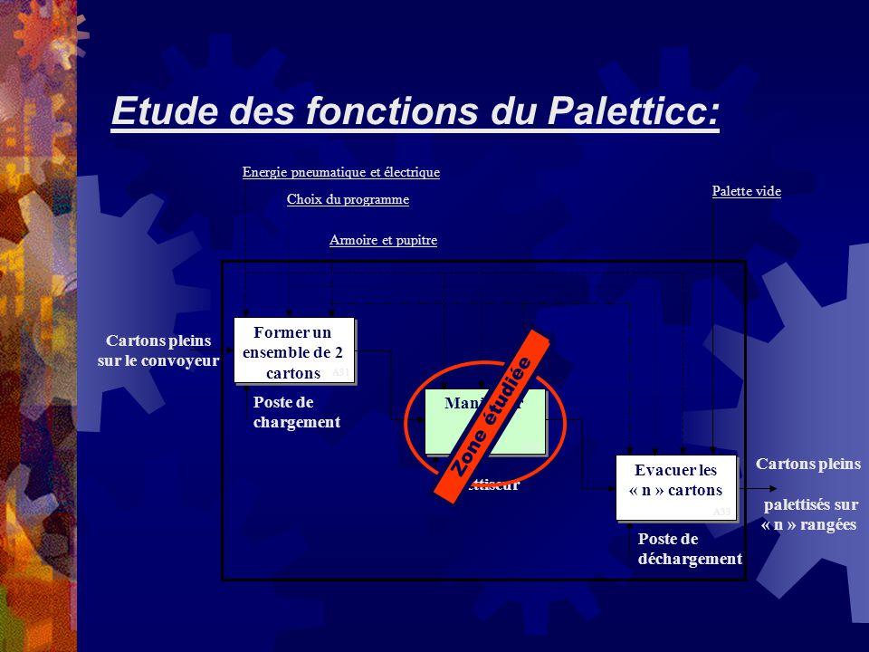 Etude des fonctions du Paletticc: