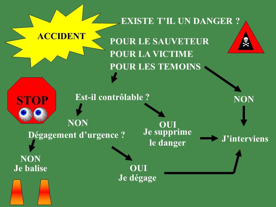 N STOP EXISTE T'IL UN DANGER ACCIDENT POUR LE SAUVETEUR