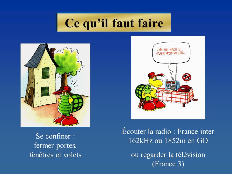Ce qu'il faut faire Écouter la radio : France inter 162kHz ou 1852m en GO. ou regarder la télévision (France 3)