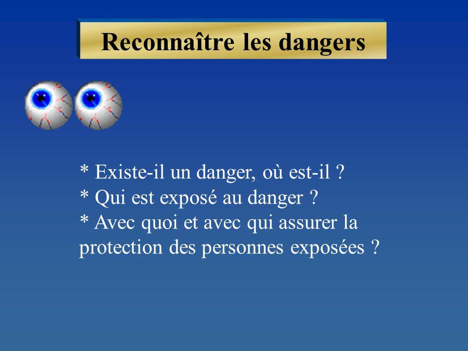 Reconnaître les dangers