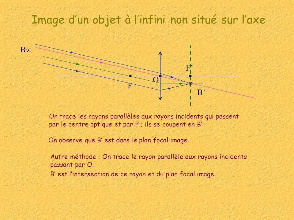 Image d'un objet à l'infini non situé sur l'axe