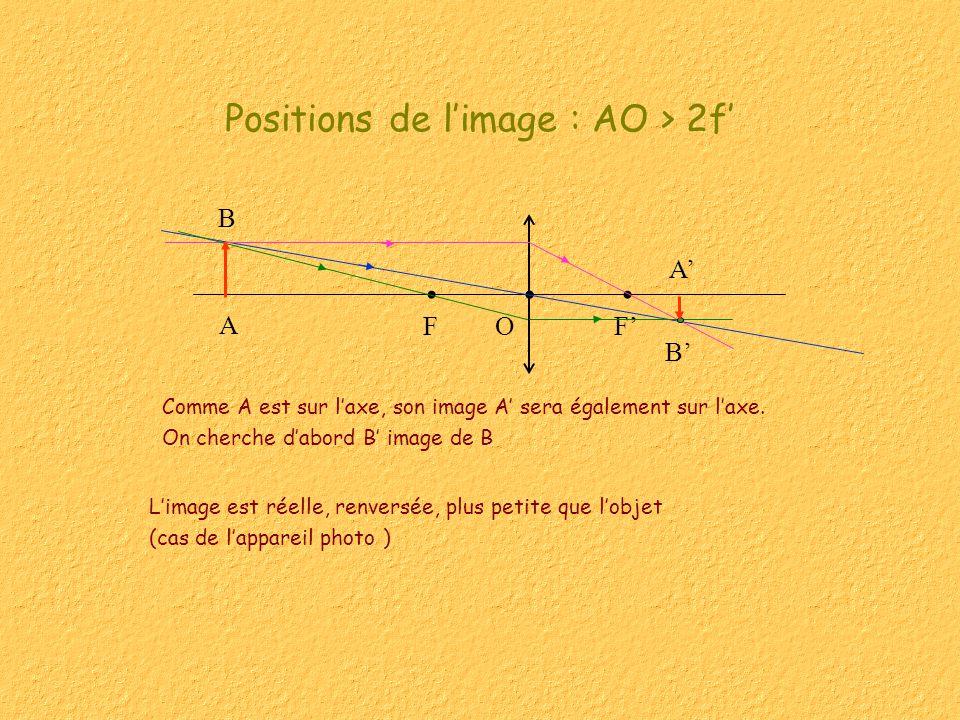 Positions de l'image : AO > 2f'