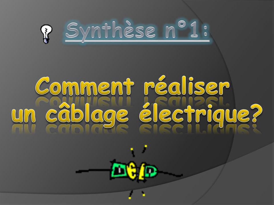 Comment réaliser un câblage électrique
