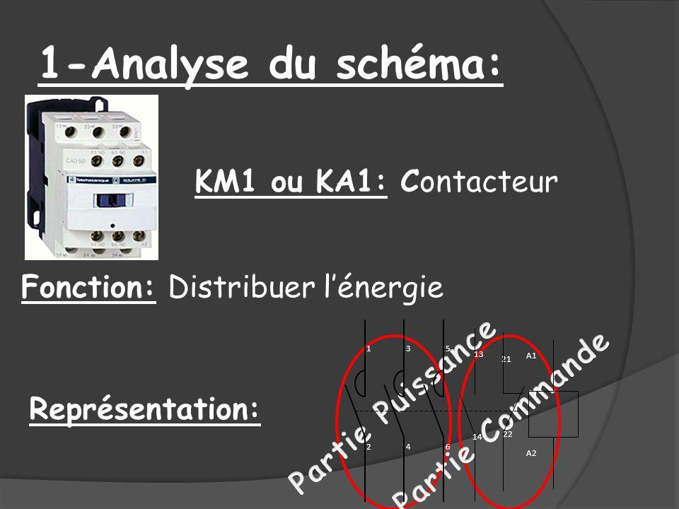 1-Analyse du schéma: KM1 ou KA1: Contacteur