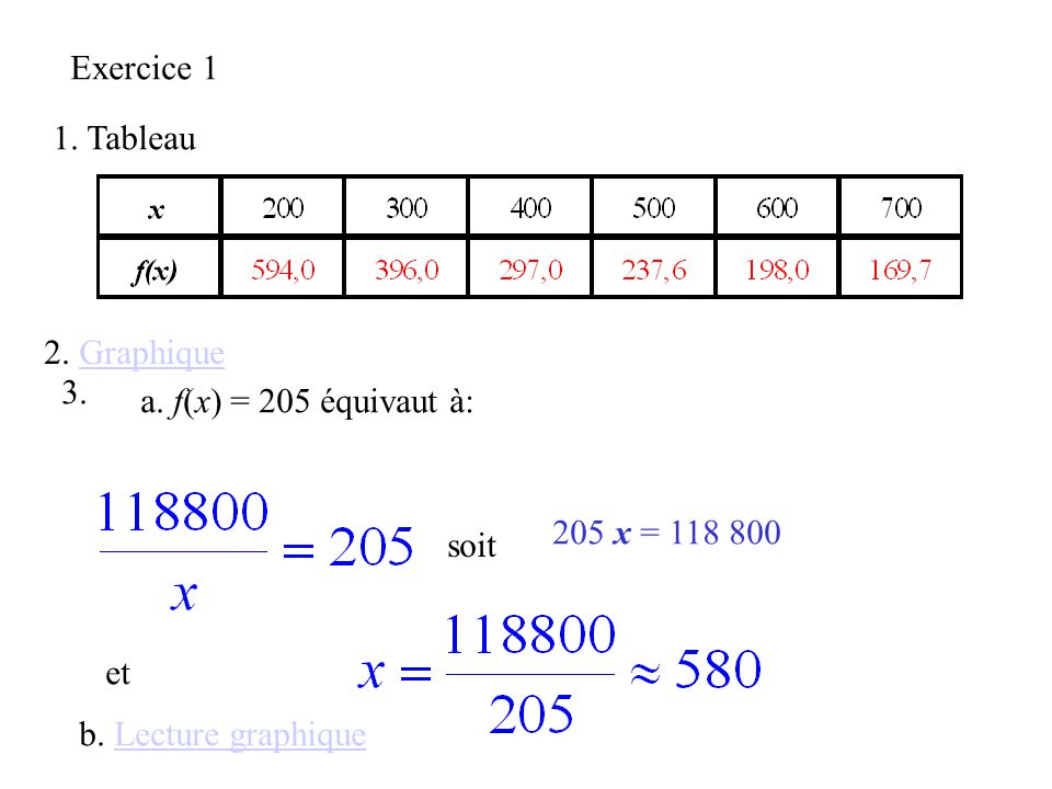 Exercice 1 1. Tableau. 2. Graphique. 3. a.